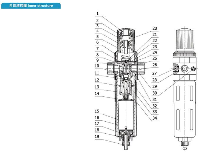 过滤减压阀 ofr--得米克自动化设备有限公司图片